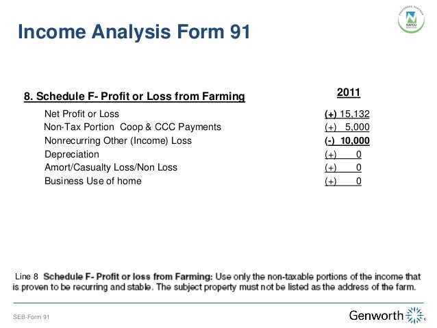 self employment profit and loss form - Etame.mibawa.co
