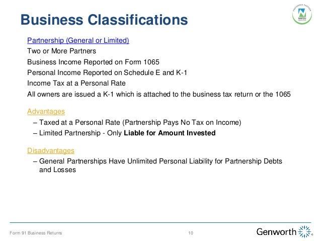 Business Tax Business Tax K1