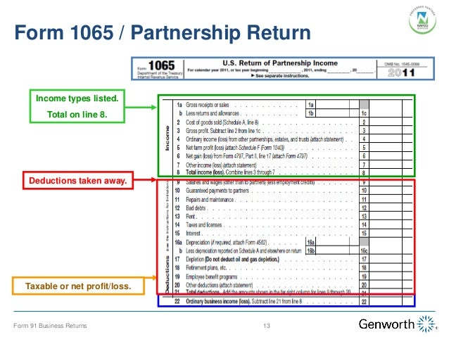Form 1065 Example Dolapgnetband