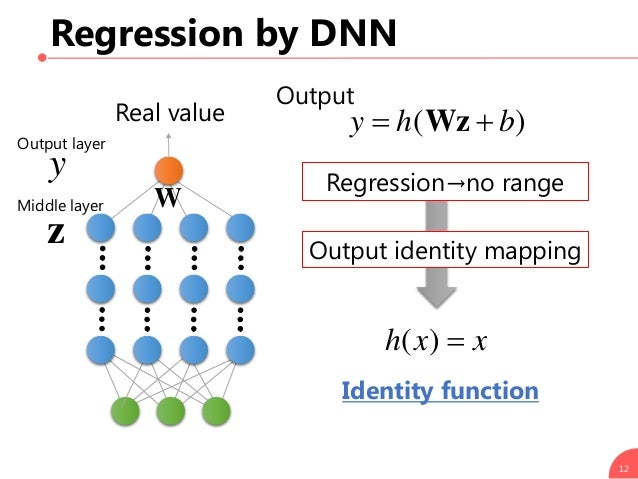 Regression by DNN 12 Middle layer Output layer xxh )( )( bhy  Wz y z Regression→no range Output identity mapping Output...