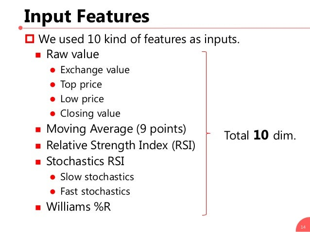 Input Features  We used 10 kind of features as inputs.  Raw value  Exchange value  Top price  Low price  Closing val...