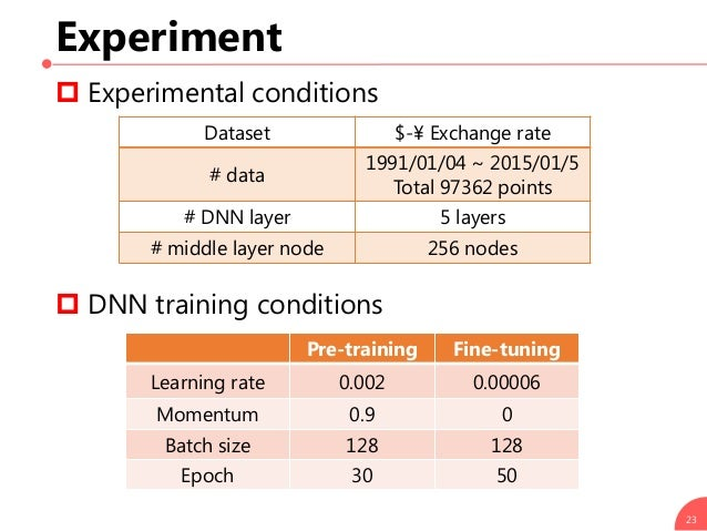 Experiment  Experimental conditions  DNN training conditions 23 Dataset $-¥ Exchange rate # data 1991/01/04 ~ 2015/01/5 ...