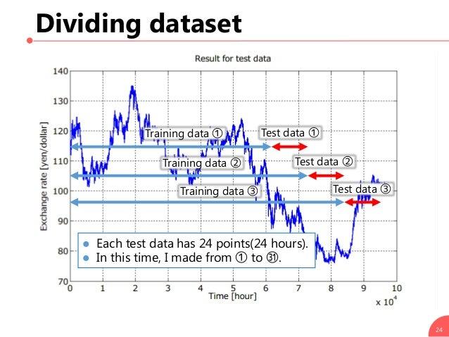 Dividing dataset 24 Training data ① Training data ② Training data ③ Test data ① Test data ② Test data ③  Each test data h...