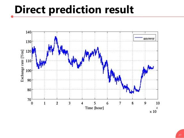 Direct prediction result 27