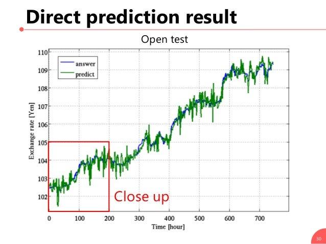 Neural network prediction forex