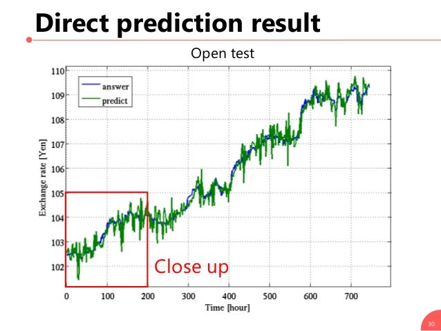 Direct prediction result 30 Open test Close up