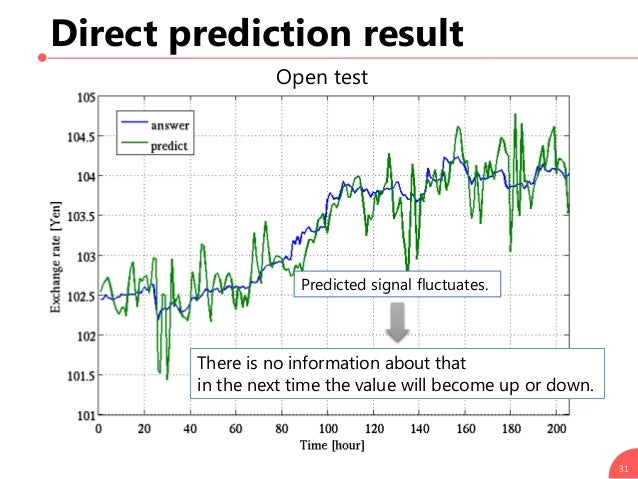 Neural network prediction forex