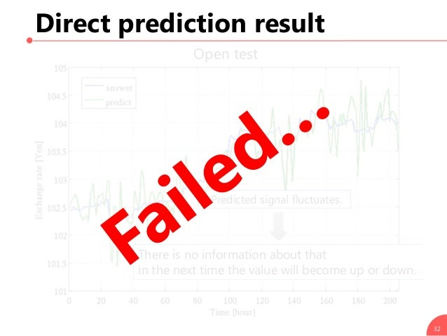 Direct prediction result 32 Open test Predicted signal fluctuates. There is no information about that in the next time the...