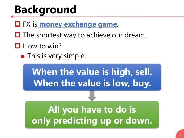 Background  FX is money exchange game.  The shortest way to achieve our dream.  How to win?  This is very simple. 4 Al...