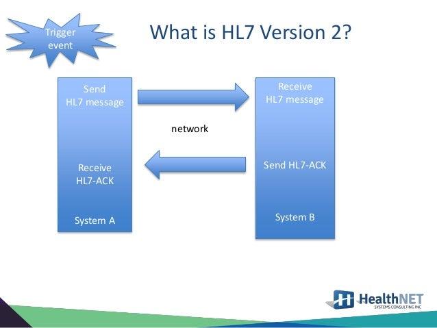 HL7 101