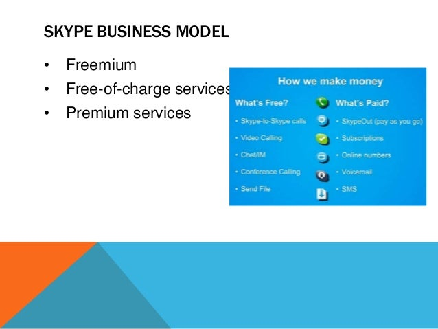 SKYPE BUSINESS MODEL •  Freemium  •  Free-of-charge services  •  Premium services
