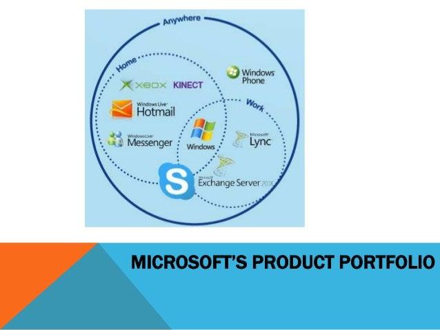microsoft portfolio