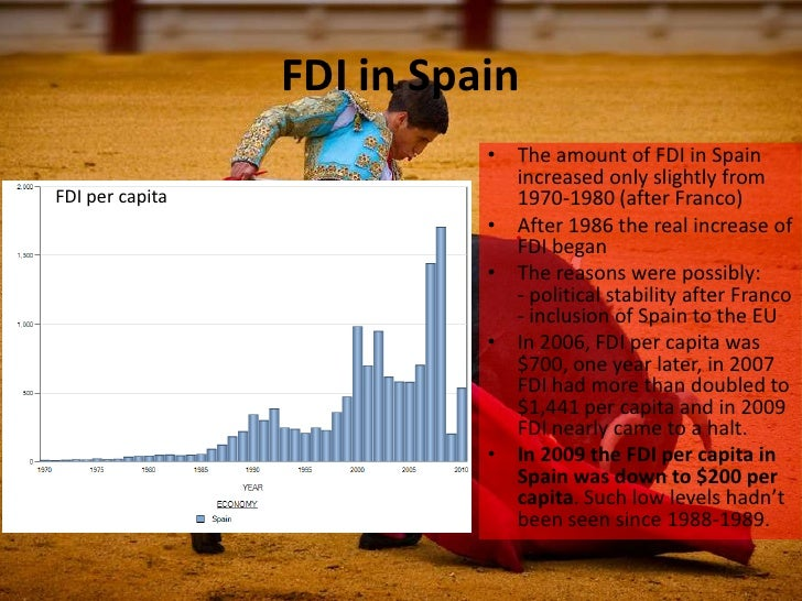 FDI in Spain                           • The amount of FDI in Spain                             increased only slightly fr...