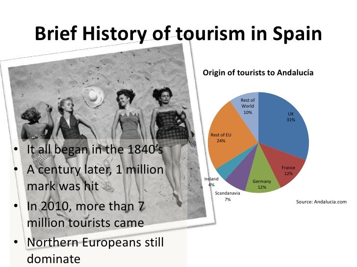 Brief History of tourism in Spain                               Origin of tourists to Andalucía                           ...