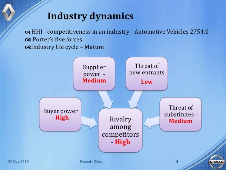 aims and objectives of toyota car company History of toyota auto industry • established in 1937 out of sakichi toyoda's weaving machine company • launched first car toyota's objectives : aims.