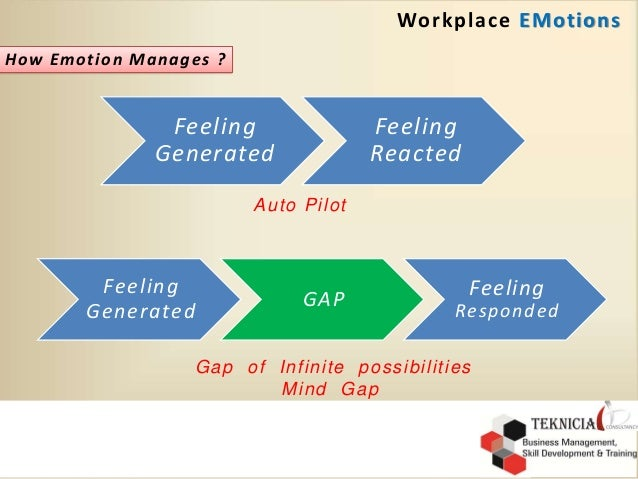 emotions in workplace Essays - largest database of quality sample essays and research papers on emotion in the workplace.