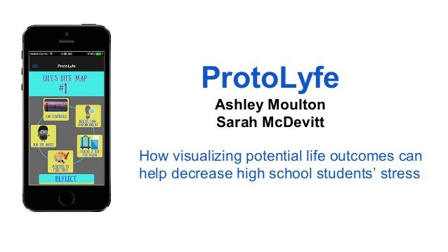 ProtoLyfe Ashley Moulton Sarah McDevitt How visualizing potential life outcomes can help decrease high school students' st...