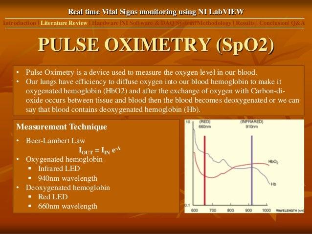 Real Time Vital Signs Monitorong Using Ni Labview
