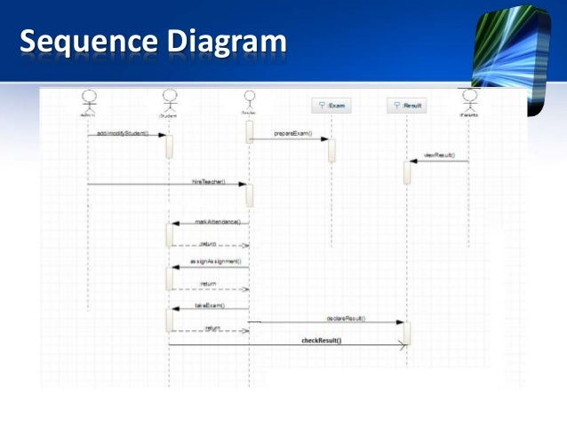 School management system ppt class diagram 12 sequence ccuart Images