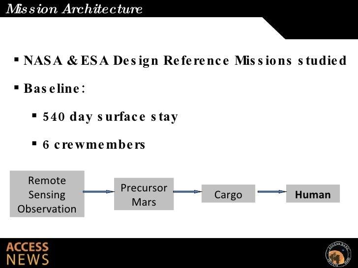 design reference mission nasa - photo #33