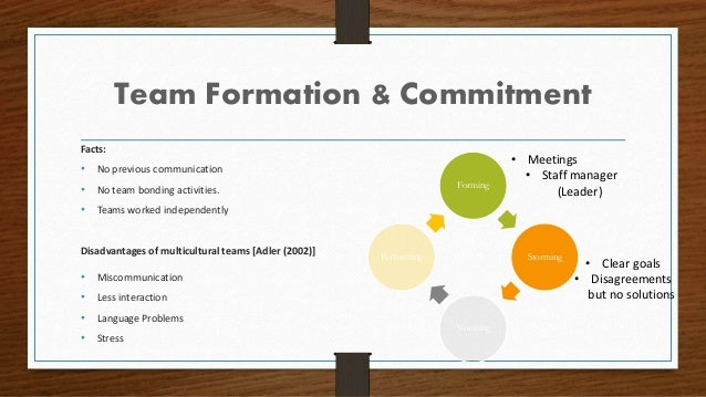 Team Formation & Commitment Facts: • No previous communication • No team bonding activities. • Teams worked independently ...
