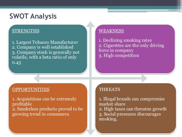 swot of philip morris intl in - a study of the major internal and external factors affecting philip morris international inc in the form of a swot analysis - an in-depth view of the business.