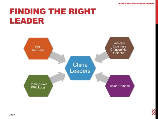 human resource in china Aimed at people interested in management and human resources in china, this book is a collection of original and researched case studies on a variety of hr issues.