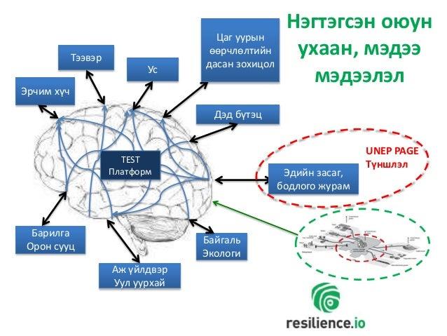 3 үе Үйл ажиллагаа өргөжих Хөгжлийн үе шат 2017 2022 20302015 Улаанбаатарын Эдийн засгийн хөгжлийн стратеги Resilience.io ...