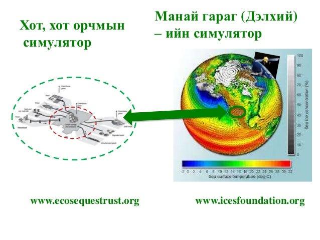 Манай гараг (Дэлхий) – ийн симулятор Хот, хот орчмын симулятор www.icesfoundation.orgwww.ecosequestrust.org