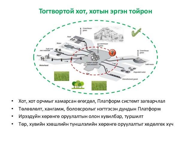 Тогтвортой хот, хотын эргэн тойрон • Хот, хот орчмыг хамарсан өгөгдөл, Платформ системт загварчлал • Төлөвлөлт, хангамж, б...