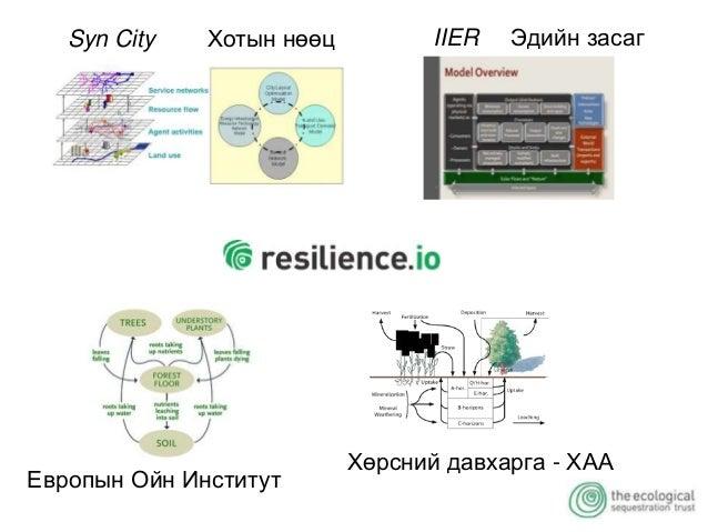 Resilience.io – н ач тус • Хотын бүтэц, хил хязгаарын байнга шинэчлэгдэж байх системт мэдээлэл • Хот тэлж өргөжих, өргөжүү...