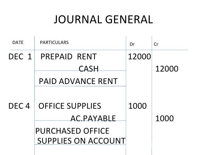 Payday loans in orlando florida photo 4