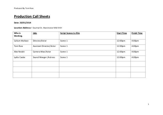 Produced By Tom Ross  Production Call Sheets Date: 20/01/2014 Location Address:1 Southall St, Manchester M60 9AH Who is Wo...