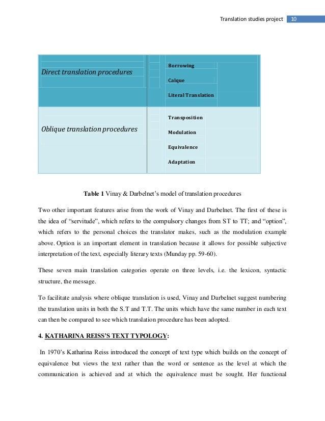 10Translation studies projectDirect translation proceduresBorrowingCalqueLiteral TranslationOblique translation procedures...