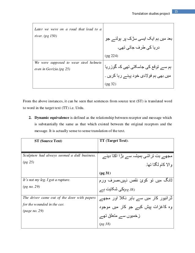 15Translation studies projectLater we were on a road that lead to ariver. (pg 150)(pg 224)We were supposed to wear steel h...