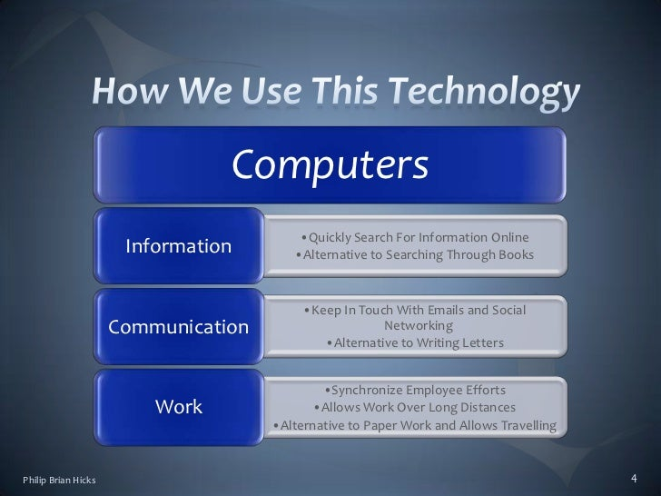 how computers changed the way we live A look into how the increased development of apps have changed our lives  it  has been viewable on computers for the past decade or so but only viewable   social media going mobile changed everything from the way we moved on from .