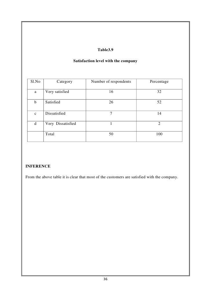 Courseworks exe repair manual for whirlpool