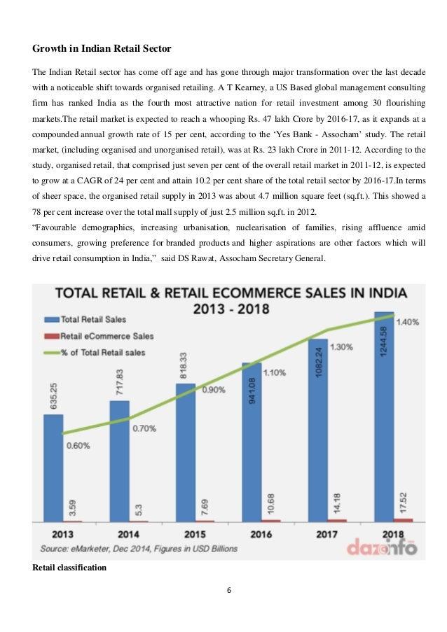 customer satisfaction at big bazaar Understand the customer preference and satisfaction towards retail stores in  coimbatore city  departmental (p) ltd, big bazaar for the study sources of  data.