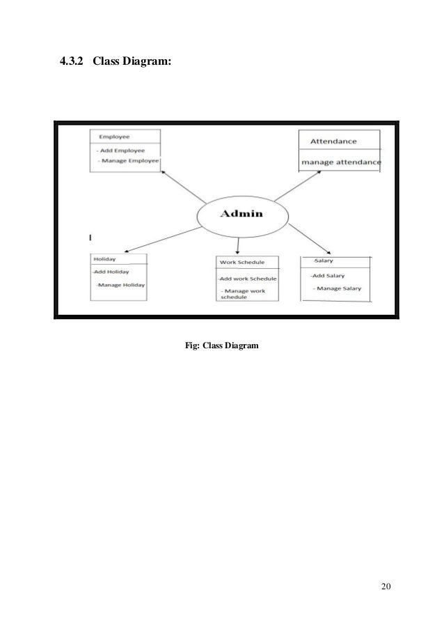 Employee work management system project using codeIgniter