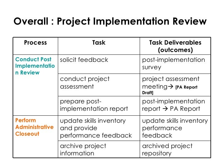 Final project closing for Post implementation plan template