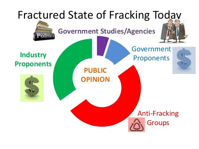 fracking examples