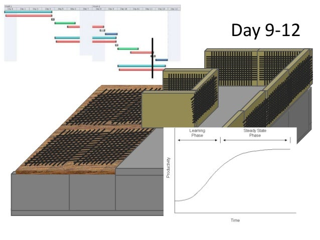 Crews Baranovich team Formwork walls, external & internal Steel Slab