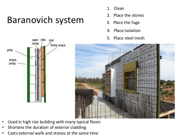 Baranovich system • Scaffolding needed for workers to place it • At least 4 anchores/stone • Must be cleaned extremely well