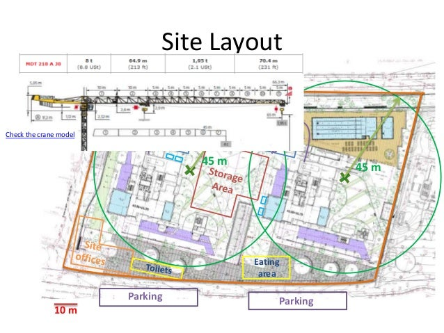 Building Project Plan Example