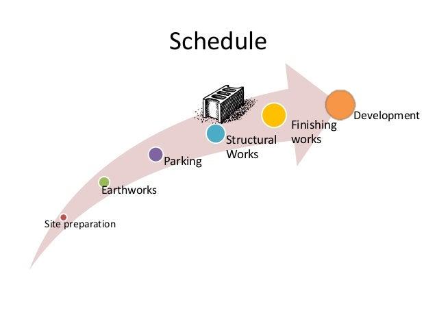 Site preparation Earthworks Parking Structural Works Finishing works Schedule Development