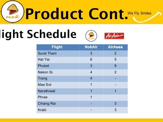 Product Cont.Flight NokAir AirAseaSurat Thani 3 2Hat Yai 6 5Phuket 3 8Nakon Si. 4 2Trang 4 -Mae Sot 1 -Narathiwat 1 1Phrae...