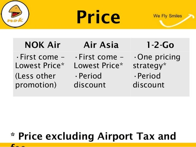 PriceNOK Air Air Asia 1-2-Go•First come –Lowest Price*(Less otherpromotion)•First come –Lowest Price*•Perioddiscount•One p...