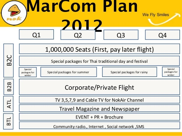 MarCom Plan2012Q1 Q2 Q4Q31,000,000 Seats (First, pay later flight)Special packages for Thai traditional day and festivalSp...