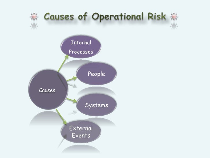 country risk and operational risk types Country risk types and insights risk scoring model is adapted from the aon political risk icons country insights utilizes 168 different data sets drawn from.