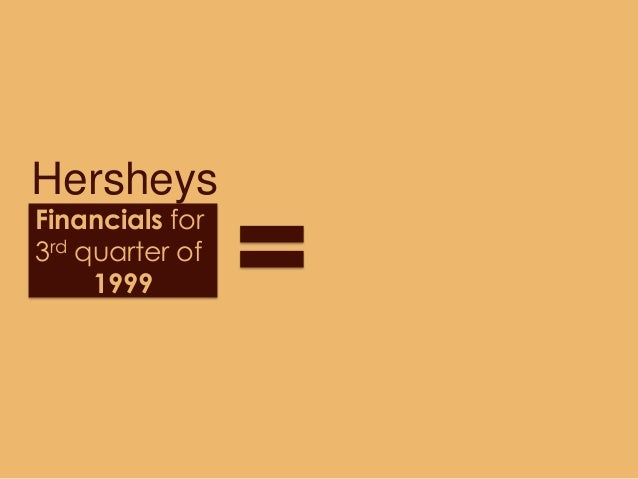 hersheys food corporation erp failure Introduction need for an erp implementation   management – manugistics group inc managing customer  hershey foods said it had completed an upgrade to.